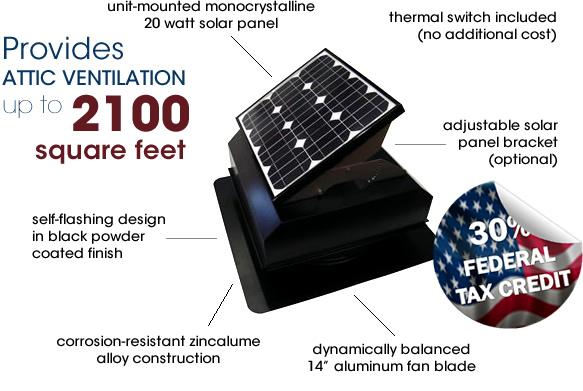 Attic Breeze AB-202A solar attic fan in black powder coated finish