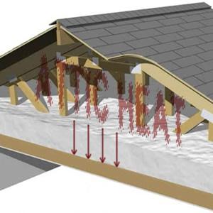 Attic Breeze solar attic fans help reduce attic temperature saving energy and money  sc 1 st  Attic Breeze & Let your Attic Breathe