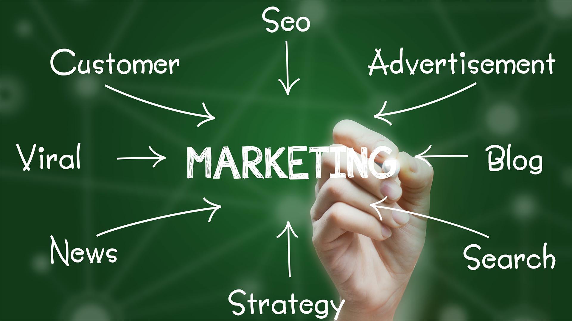 Marketing resources marketing information 1betcityfo Choice Image