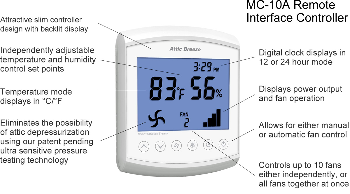 Breeze Mate Solar Ventilation System Attic Fan Switch All Installations Remote Interface Controller